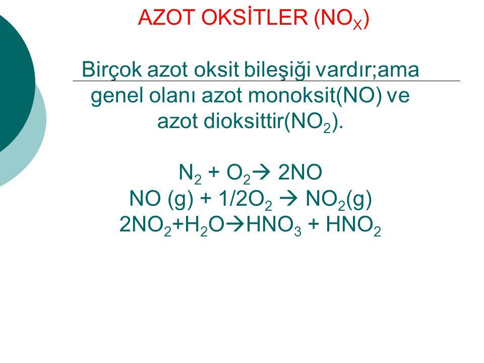 AZOT OKSİTLER (NO X ) Birçok azot oksit bileşiği vardır;ama genel olanı azot monoksit(NO) ve azot dioksittir(NO 2 ). N 2 + O 2  2NO NO (g) + 1/2O 2 