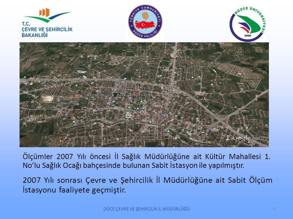 Ölçümler 2007 Yılı öncesi İl Sağlık Müdürlüğüne ait Kültür Mahallesi 1. No'lu Sağlık Ocağı bahçesinde bulunan Sabit İstasyon ile yapılmıştır. 2007 Yıl