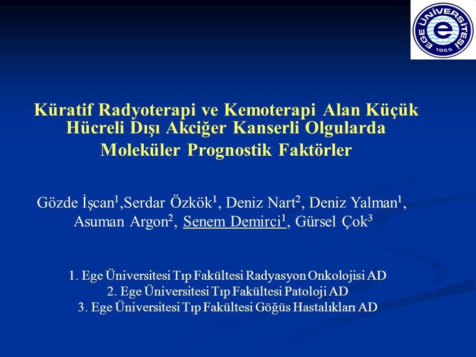 Sonuçlar- Olgu özellikleri ÖzellikN (Sayı)% Ortanca yaş58 (40-78) Cinsiyet (kadın/erkek)3 / 733,9 / 96,1 KPS 70 80 90 100 90 (70-100) 3 7 40 26 3,9 9,2 52,6 34,2 Histoloji Skuamoz hücreli karsinom Tip tayini yapılamayan KHDAK Adenokarsinom Büyük Hücreli Karsinom 40 26 9 1 52,6 34,2 11,8 1,3 T Evresi T2 T3 T4 6 7 63 7,9 9,2 82,9 N Evresi N0 N1 N2 N3 16 8 42 10 21,1 10,5 55,3 13,2 Evre EVRE 3A EVRE 3B 11 65 14,5 85,5 Tedavi protokolü İndüksiyon KT+RT Eş zamanlı kemoradyoterapi 28 48 43,4 56,6 Tedavi yanıtı Tam Kısmi Stabil Progresyon 23 27 17 9 30,3 35,5 22,4 11,8 31 olgu (%40,7) uzak metastaz 14 olgu (%18,4) lokal bölgesel progresyon 15 olgu (%19,7) UM+LBP