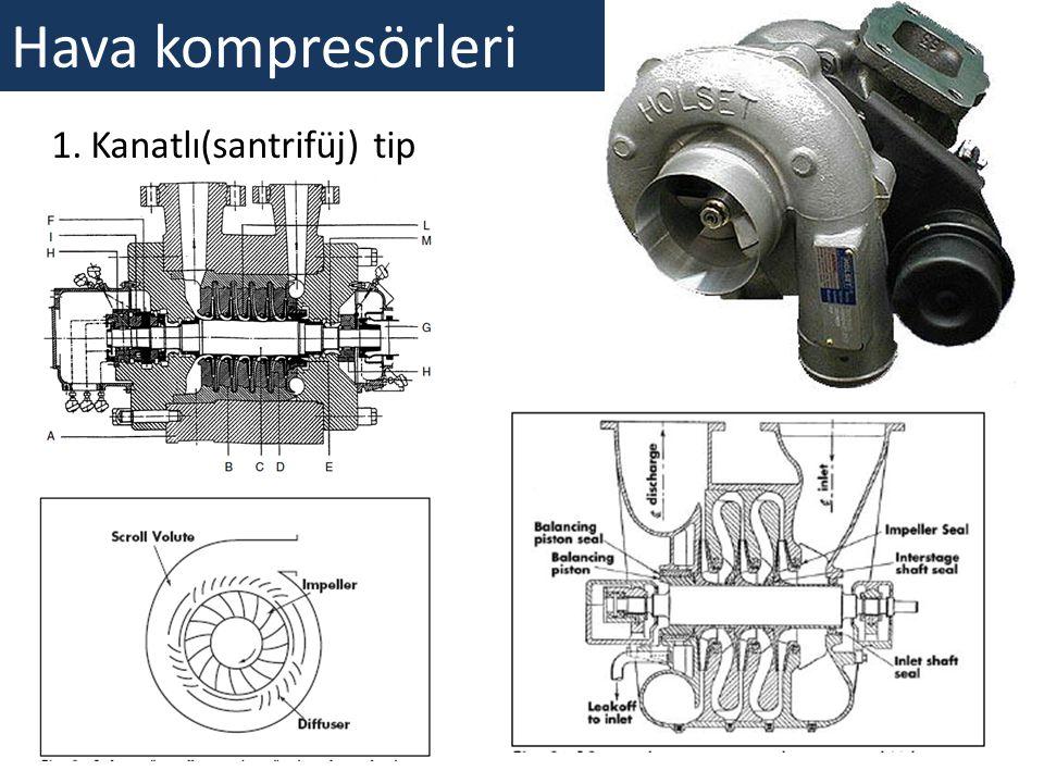 Hava kompresörleri 1.Kanatlı(santrifüj) tip