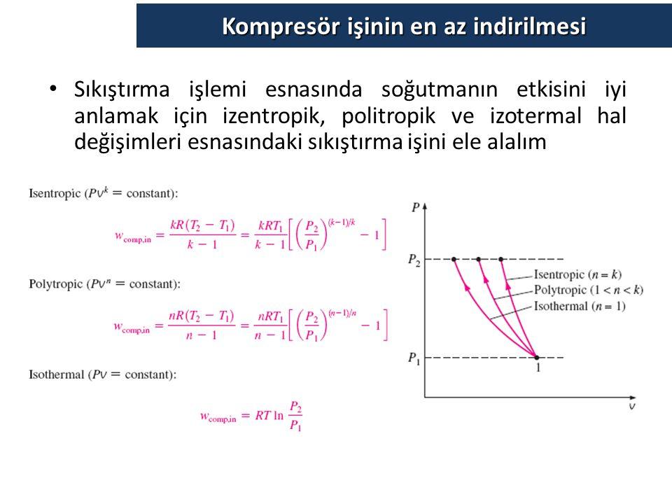 Kompresör işinin en az indirilmesi Sıkıştırma işlemi esnasında soğutmanın etkisini iyi anlamak için izentropik, politropik ve izotermal hal değişimler