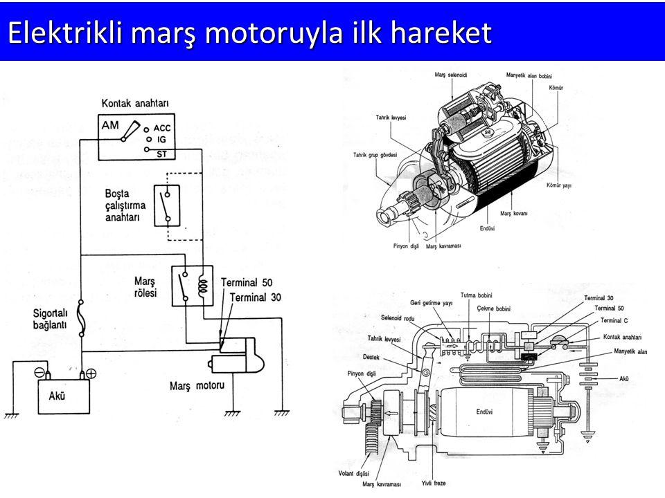Hava kompresörleri Gemilerde öncelikli olarak ana makine ve yardımcı dizel motorlarının ilk hareketinde kullanılır.