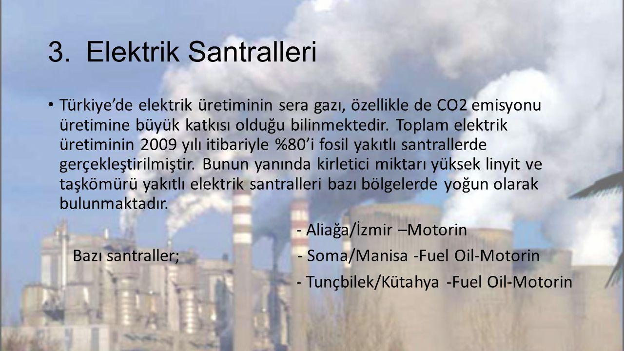3.Elektrik Santralleri Türkiye'de elektrik üretiminin sera gazı, özellikle de CO2 emisyonu üretimine büyük katkısı olduğu bilinmektedir.