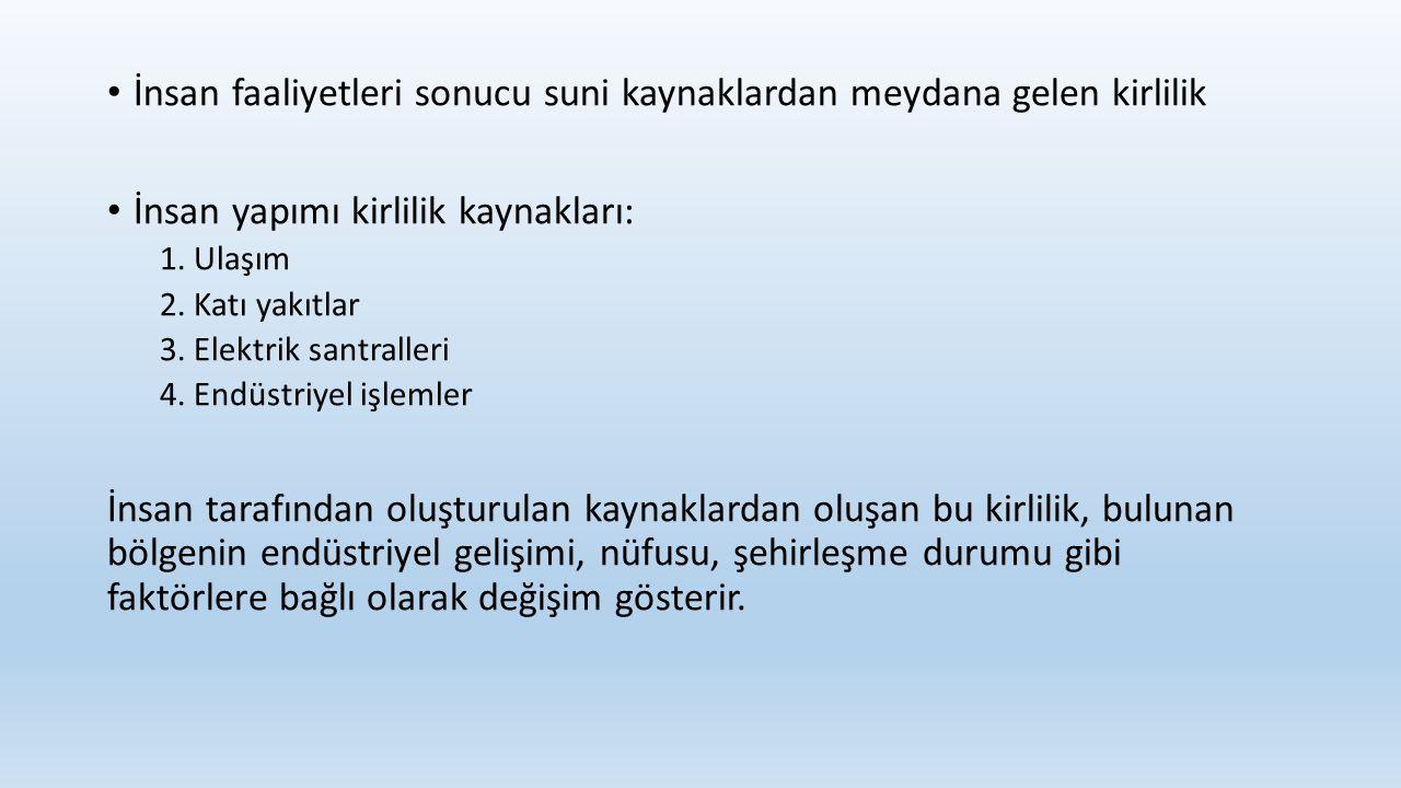 Türkiye'de Hava Kirliliği Türkiye'de hava kirliliğinin tarihçesi hızlı ve düzensiz kentleşme, sanayileşme ve artan motorlu taşıt sayısıyla aynı dönemde başlatılabilir.
