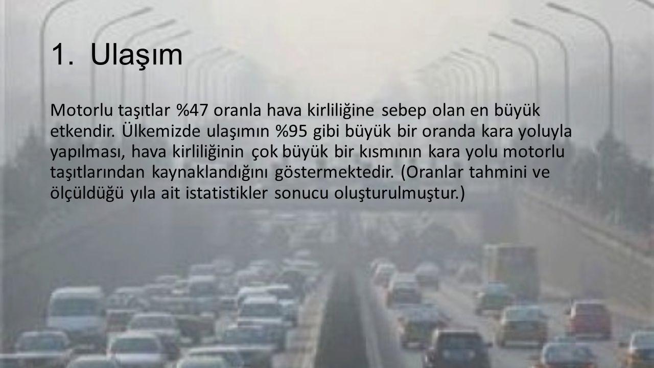 1.Ulaşım Motorlu taşıtlar %47 oranla hava kirliliğine sebep olan en büyük etkendir.