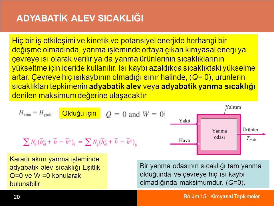 Bölüm 15: Kimyasal Tepkimeler 20 ADYABATİK ALEV SICAKLIĞI Hiç bir iş etkileşimi ve kinetik ve potansiyel enerjide herhangi bir değişme olmadında, yanm