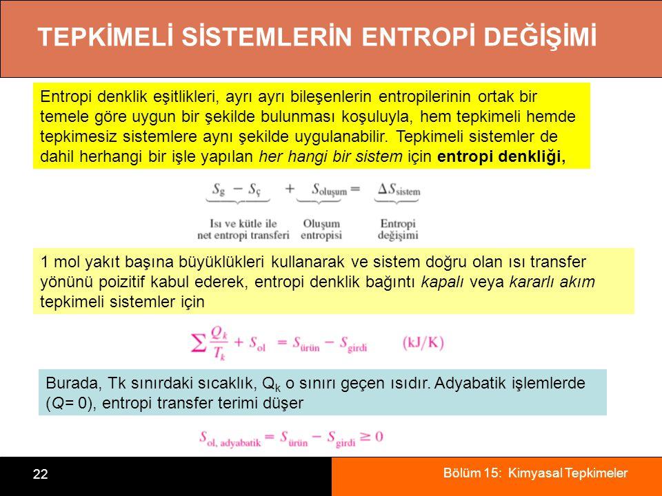 Bölüm 15: Kimyasal Tepkimeler 22 TEPKİMELİ SİSTEMLERİN ENTROPİ DEĞİŞİMİ Entropi denklik eşitlikleri, ayrı ayrı bileşenlerin entropilerinin ortak bir t