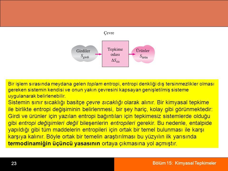 Bölüm 15: Kimyasal Tepkimeler 23 Bir işlem sırasında meydana gelen toplam entropi, entropi denkliği dış tersinmezlikler olması gereken sistemin kendis