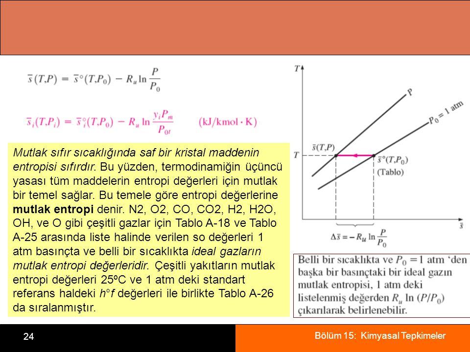 Bölüm 15: Kimyasal Tepkimeler 24 Mutlak sıfır sıcaklığında saf bir kristal maddenin entropisi sıfırdır. Bu yüzden, termodinamiğin üçüncü yasası tüm ma