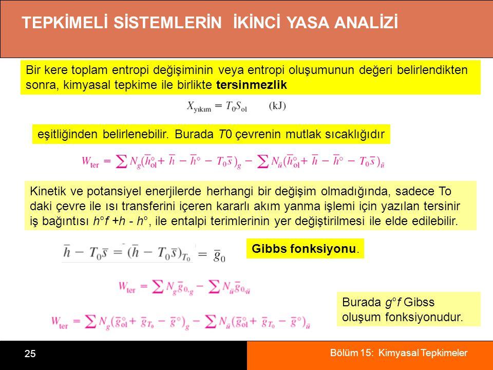 Bölüm 15: Kimyasal Tepkimeler 25 TEPKİMELİ SİSTEMLERİN İKİNCİ YASA ANALİZİ Bir kere toplam entropi değişiminin veya entropi oluşumunun değeri belirlen