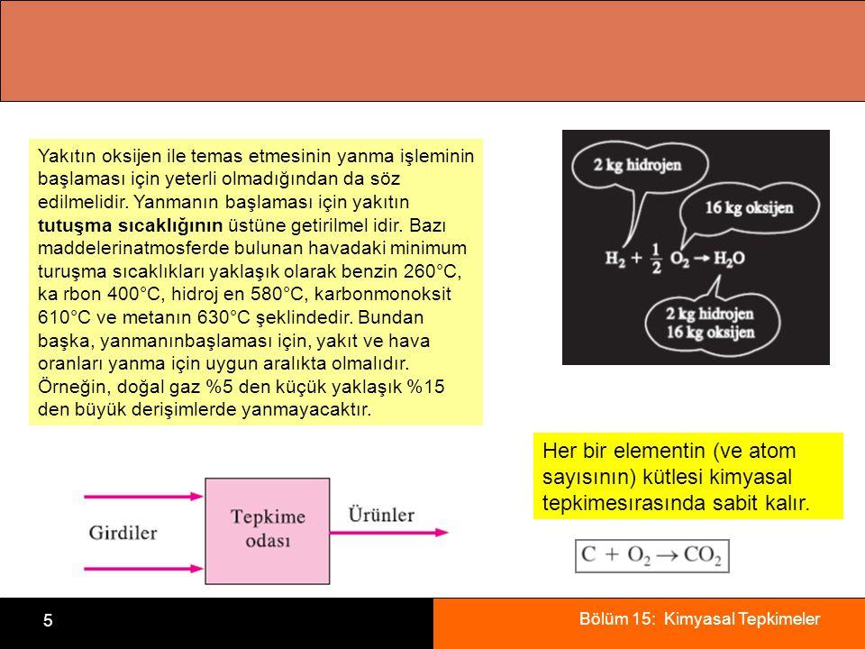 Bölüm 15: Kimyasal Tepkimeler 5 Yakıtın oksijen ile temas etmesinin yanma işleminin başlaması için yeterli olmadığından da söz edilmelidir. Yanmanın b