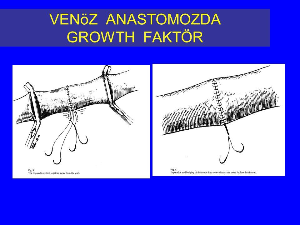 VENöZ ANASTOMOZDA GROWTH FAKTÖR