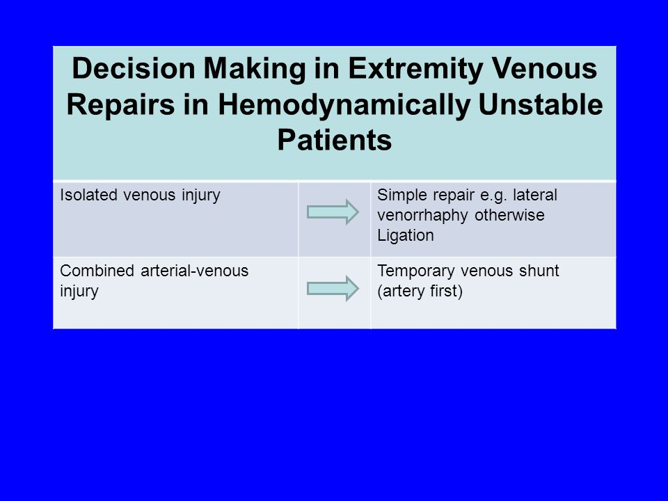 Decision Making in Extremity Venous Repairs in Hemodynamically Unstable Patients Isolated venous injurySimple repair e.g. lateral venorrhaphy otherwis
