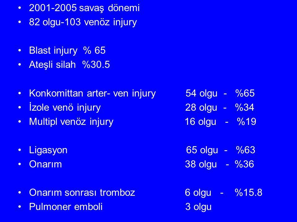 2001-2005 savaş dönemi 82 olgu-103 venöz injury Blast injury % 65 Ateşli silah %30.5 Konkomittan arter- ven injury 54 olgu - %65 İzole venö injury 28 olgu - %34 Multipl venöz injury 16 olgu - %19 Ligasyon 65 olgu - %63 Onarım 38 olgu - %36 Onarım sonrası tromboz 6 olgu - %15.8 Pulmoner emboli 3 olgu