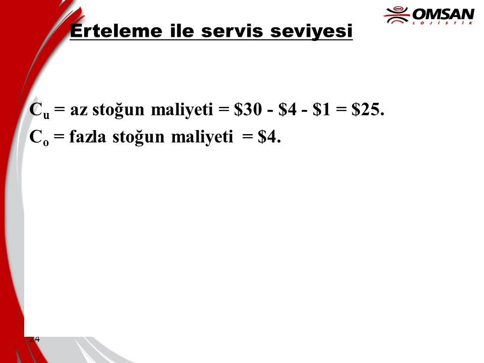 24 Erteleme ile servis seviyesi C u = az stoğun maliyeti = $30 - $4 - $1 = $25. C o = fazla stoğun maliyeti = $4. C u + C o P c = = = 86% CuCu ($25 +