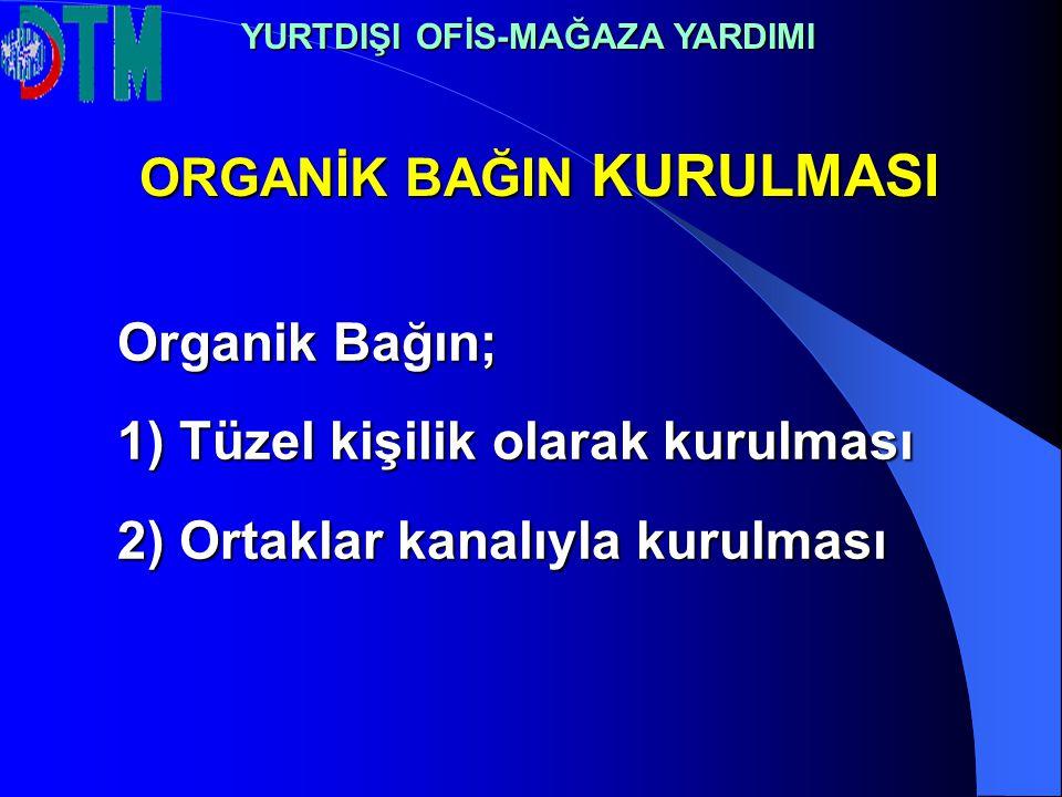ORGANİK BAĞIN KURULMASI Organik Bağın; 1) Tüzel kişilik olarak kurulması 2) Ortaklar kanalıyla kurulması YURTDIŞI OFİS-MAĞAZA YARDIMI