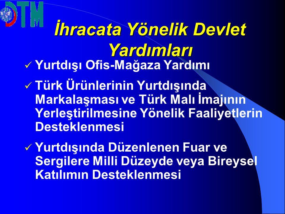 İhracata Yönelik Devlet Yardımları Yurtdışı Ofis-Mağaza Yardımı Türk Ürünlerinin Yurtdışında Markalaşması ve Türk Malı İmajının Yerleştirilmesine Yönelik Faaliyetlerin Desteklenmesi Yurtdışında Düzenlenen Fuar ve Sergilere Milli Düzeyde veya Bireysel Katılımın Desteklenmesi