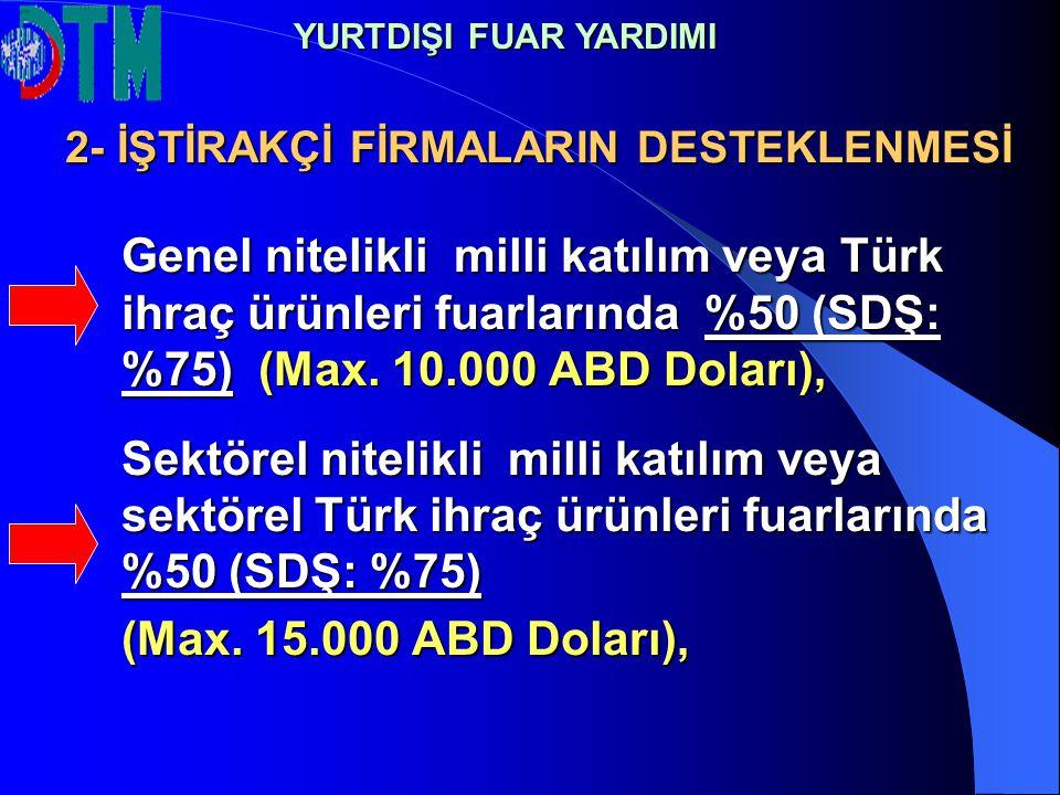 YURTDIŞI FUAR YARDIMI 2- İŞTİRAKÇİ FİRMALARIN DESTEKLENMESİ Genel nitelikli milli katılım veya Türk ihraç ürünleri fuarlarında %50 (SDŞ: %75) (Max.