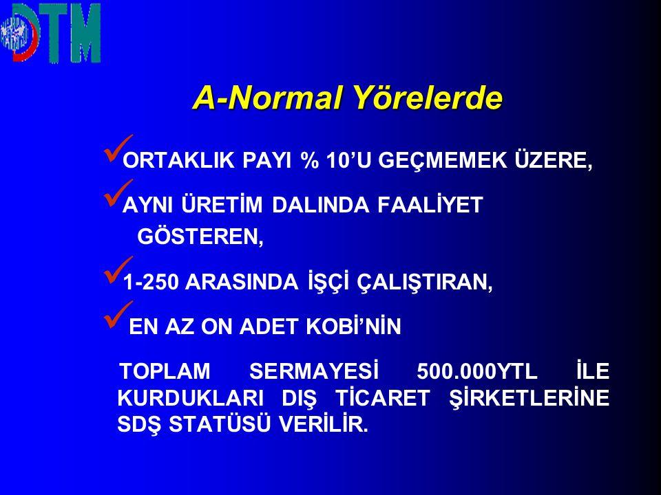 Genel nitelikli milli katılım veya Türk ihraç ürünleri fuarlarında %75 (Max.
