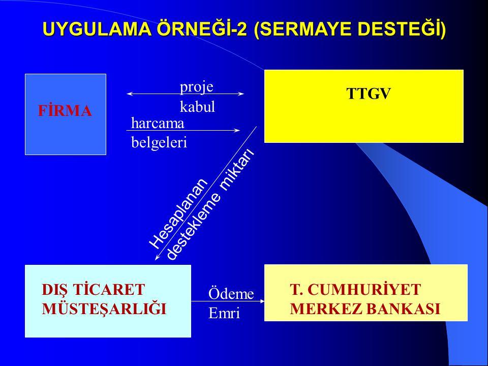 UYGULAMA ÖRNEĞİ-2 (SERMAYE DESTEĞİ) TTGV FİRMA proje DIŞ TİCARET MÜSTEŞARLIĞI T.