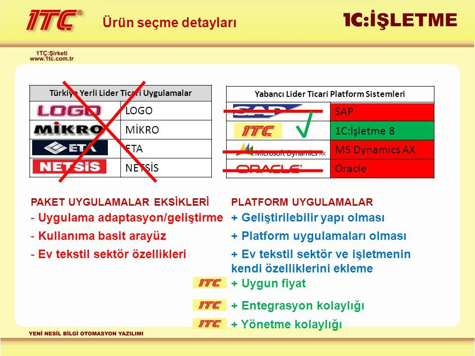 Türkiye Yerli Lider Ticari Uygulamalar LOGO MİKRO ETA NETSİS Yabancı Lider Ticari Platform Sistemleri SAP 1C:İşletme 8 MS Dynamics AX Oracle Ürün seçm