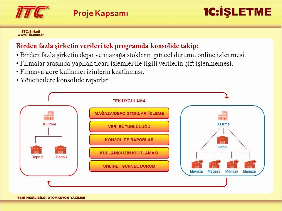Proje Kapsamı Stoklar yönetimi Depoda; Barkodlu ürün kabul işlemleri Çuval bazlı stok takibi.