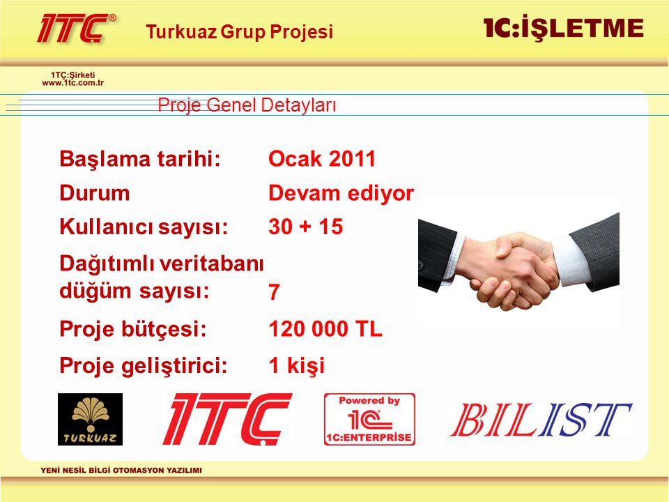 Proje Genel Detayları Turkuaz Grup Projesi Başlama tarihi: Durum Ocak 2011 Devam ediyor Kullanıcı sayısı:30 + 15 Proje bütçesi:120 000 TL Dağıtımlı ve