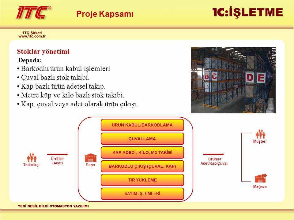 Proje Kapsamı Stoklar yönetimi Depoda; Barkodlu ürün kabul işlemleri Çuval bazlı stok takibi. Kap bazlı ürün adetsel takip. Metre küp ve kilo bazlı st