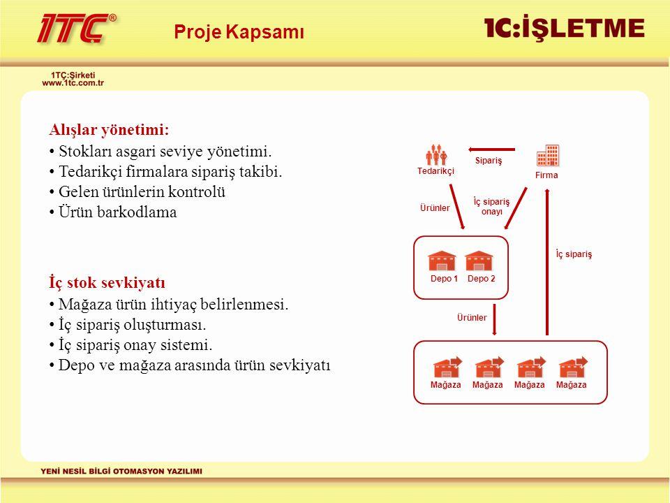 Proje Kapsamı Alışlar yönetimi: Stokları asgari seviye yönetimi. Tedarikçi firmalara sipariş takibi. Gelen ürünlerin kontrolü Ürün barkodlama İç stok