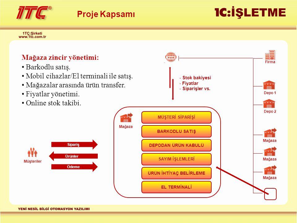 Proje Kapsamı Mağaza zincir yönetimi: Barkodlu satış. Mobil cihazlar/El terminali ile satış. Mağazalar arasında ürün transfer. Fiyatlar yönetimi. Onli