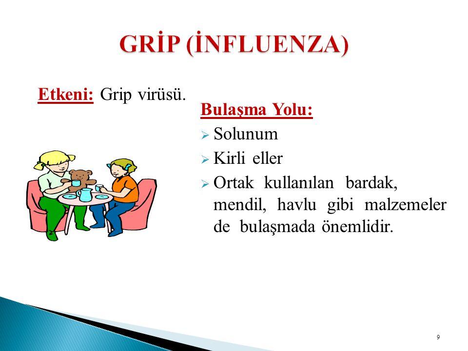Bulaşma Yolu:  Solunum  Kirli eller  Ortak kullanılan bardak, mendil, havlu gibi malzemeler de bulaşmada önemlidir. 9 Etkeni: Grip virüsü.