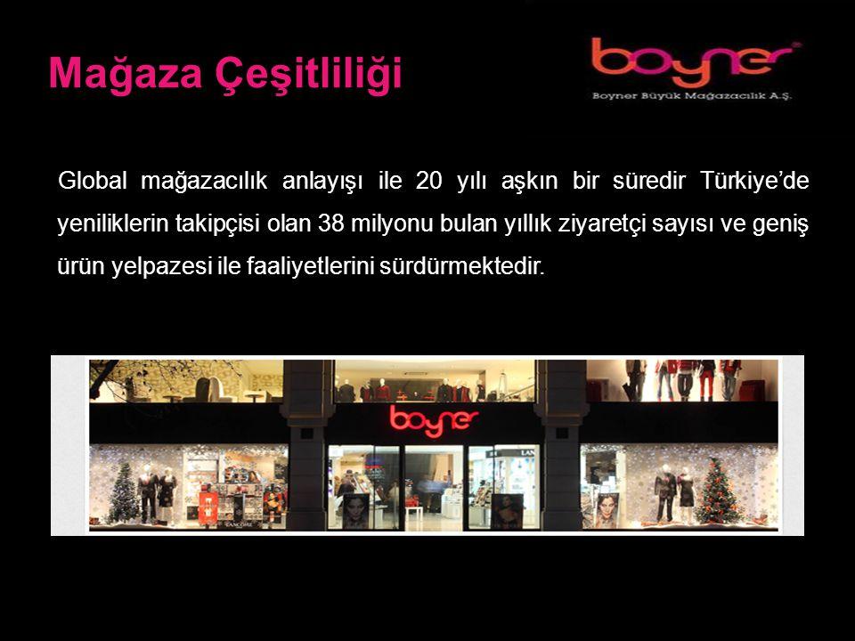 Mağaza Çeşitliliği Global mağazacılık anlayışı ile 20 yılı aşkın bir süredir Türkiye'de yeniliklerin takipçisi olan 38 milyonu bulan yıllık ziyaretçi sayısı ve geniş ürün yelpazesi ile faaliyetlerini sürdürmektedir.