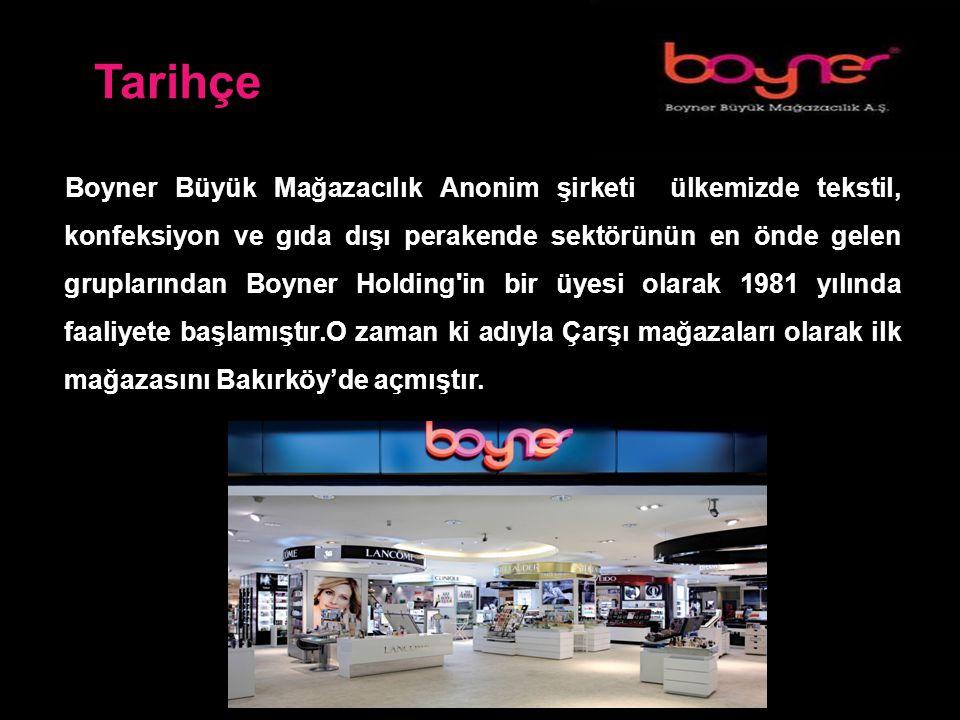 Tarihçe Boyner Büyük Mağazacılık Anonim şirketi ülkemizde tekstil, konfeksiyon ve gıda dışı perakende sektörünün en önde gelen gruplarından Boyner Holding in bir üyesi olarak 1981 yılında faaliyete başlamıştır.O zaman ki adıyla Çarşı mağazaları olarak ilk mağazasını Bakırköy'de açmıştır.