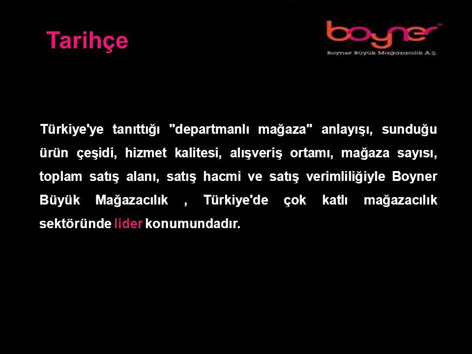 Tarihçe Türkiye ye tanıttığı departmanlı mağaza anlayışı, sunduğu ürün çeşidi, hizmet kalitesi, alışveriş ortamı, mağaza sayısı, toplam satış alanı, satış hacmi ve satış verimliliğiyle Boyner Büyük Mağazacılık, Türkiye de çok katlı mağazacılık sektöründe lider konumundadır.