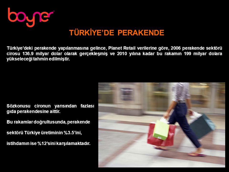 Türkiye'deki perakende yapılanmasına gelince, Planet Retail verilerine göre, 2006 perakende sektörü cirosu 136.9 milyar dolar olarak gerçekleşmiş ve 2010 yılına kadar bu rakamın 199 milyar dolara yükseleceği tahmin edilmiştir.