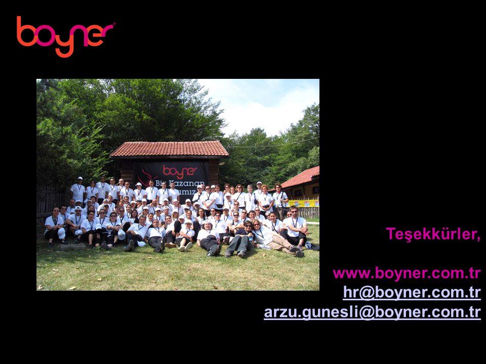 Teşekkürler, www.boyner.com.tr hr@boyner.com.tr arzu.gunesli@boyner.com.trzu.gunesli@boyner.com.tr