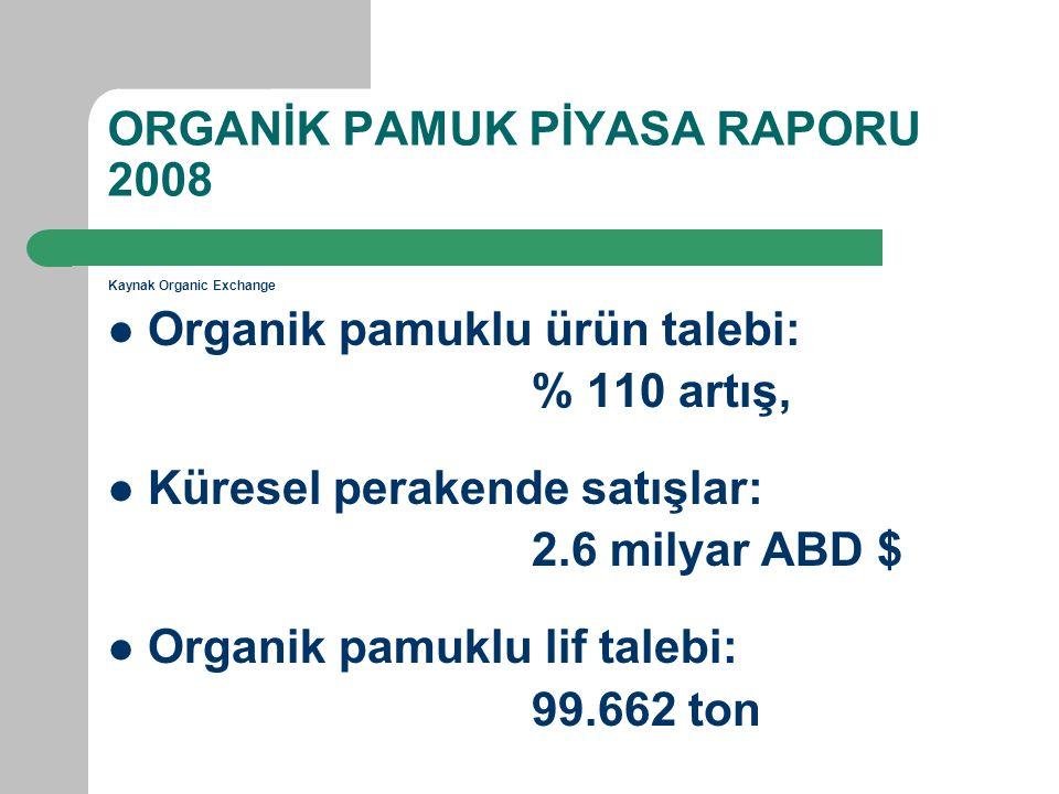 ORGANİK PAMUK PİYASA RAPORU 2008 Kaynak Organic Exchange Organik pamuklu ürün talebi: % 110 artış, Küresel perakende satışlar: 2.6 milyar ABD $ Organik pamuklu lif talebi: 99.662 ton