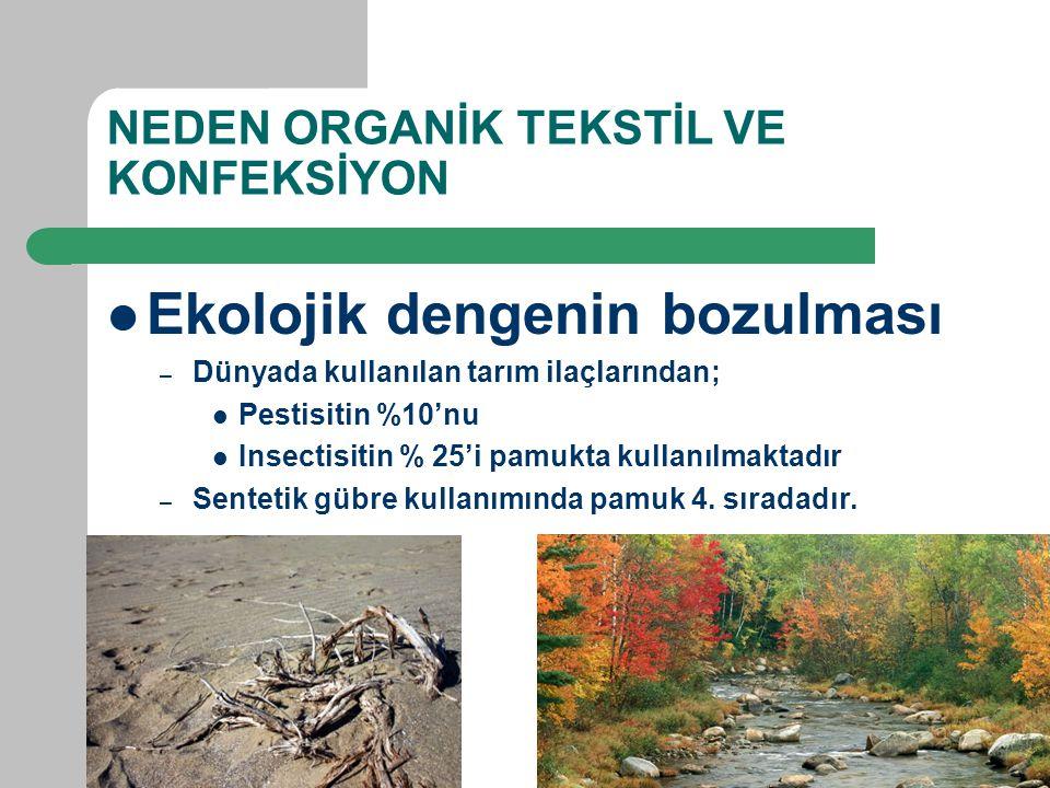 NEDEN ORGANİK TEKSTİL VE KONFEKSİYON Dünyada ekoloji bilincinin gelişmesi, Artan çevre ve sağlık sorunları