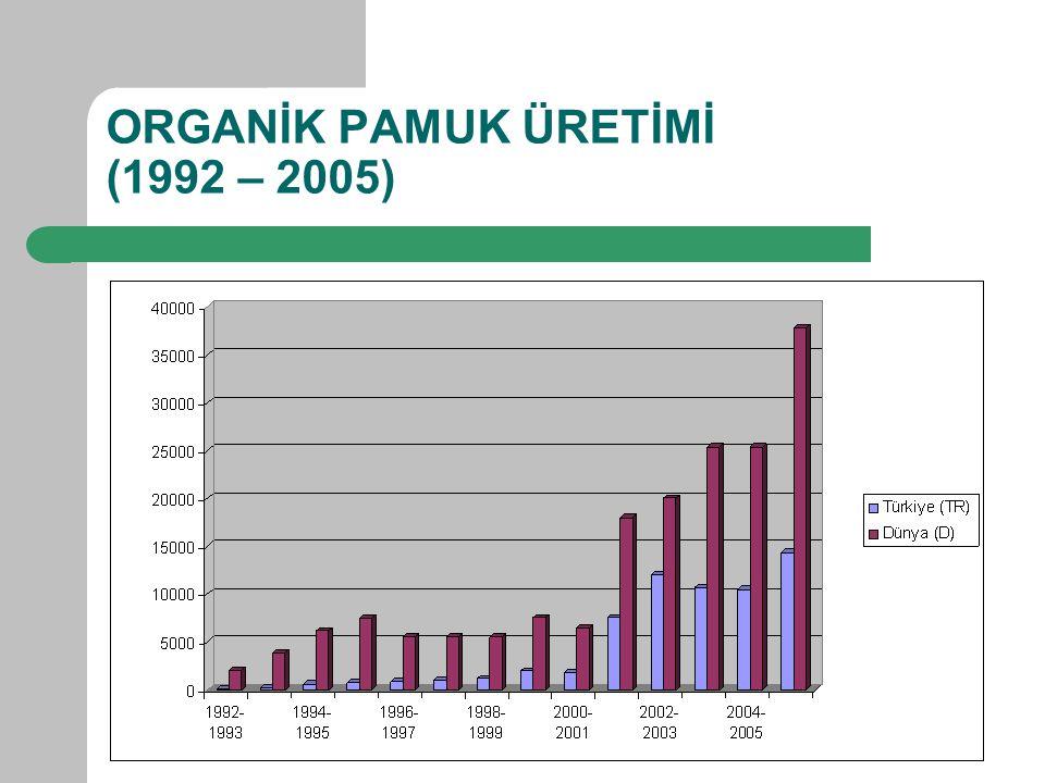 ORGANİK PAMUK ÜRETİMİ (1992 – 2005)