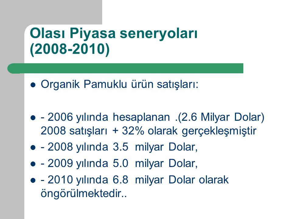 Olası Piyasa seneryoları (2008-2010) Organik Pamuklu ürün satışları: - 2006 yılında hesaplanan.(2.6 Milyar Dolar) 2008 satışları + 32% olarak gerçekleşmiştir - 2008 yılında 3.5 milyar Dolar, - 2009 yılında 5.0 milyar Dolar, - 2010 yılında 6.8 milyar Dolar olarak öngörülmektedir..