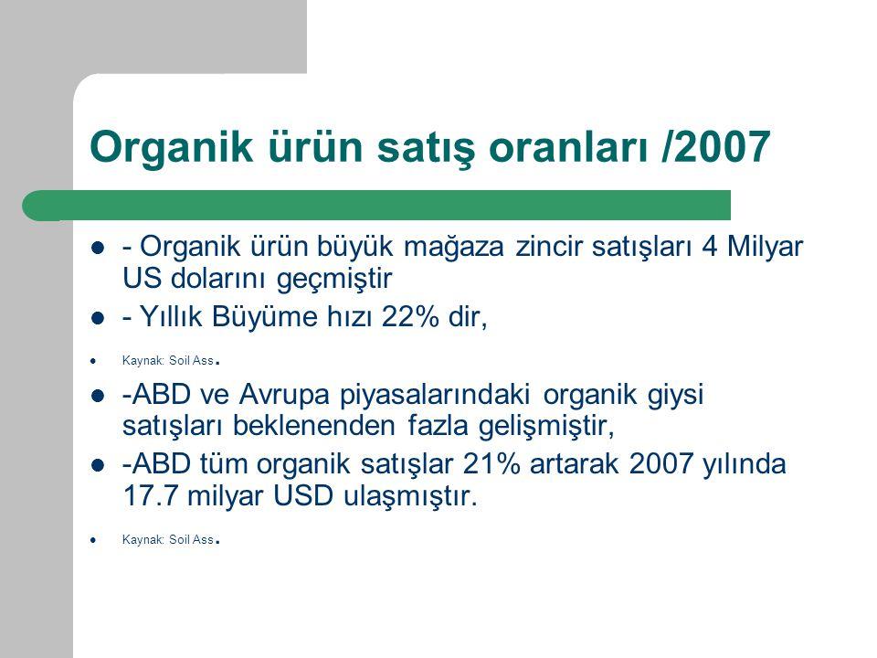 Organik ürün satış oranları /2007 - Organik ürün büyük mağaza zincir satışları 4 Milyar US dolarını geçmiştir - Yıllık Büyüme hızı 22% dir, Kaynak: Soil Ass.
