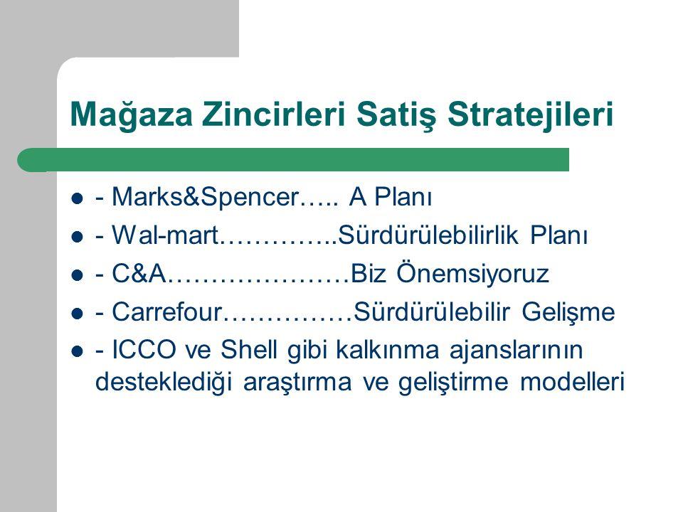 Mağaza Zincirleri Satiş Stratejileri - Marks&Spencer…..