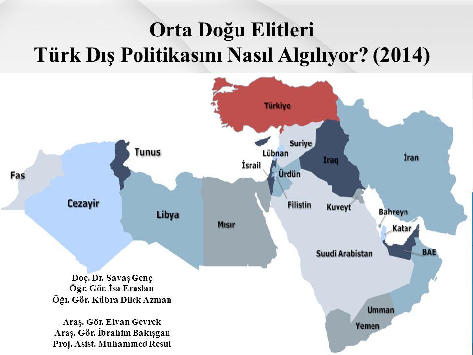Orta Doğu Elitleri Türk Dış Politikasını Nasıl Algılıyor? (2014) Doç. Dr. Savaş Genç Öğr. Gör. İsa Eraslan Öğr. Gör. Kübra Dilek Azman Araş. Gör. Elva