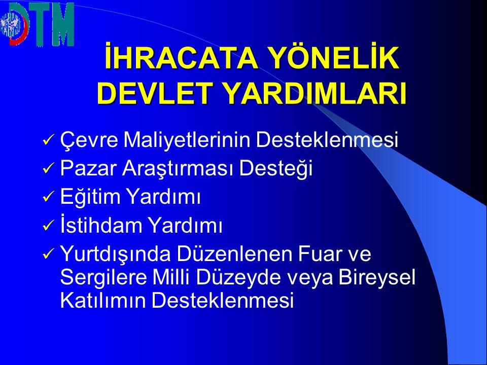 Araştırma-Geliştirme (AR-GE) Yardımı Yurtdışı Ofis-Mağaza Yardımı Türk Ürünlerinin Yurtdışında Markalaşması ve Türk Malı İmajının Yerleştirilmesine Yönelik Faaliyetlerin Desteklenmesi Uluslar arası Nitelikteki Yurt İçi İhtisas Fuarlarının Desteklenmesi Tarımsal Ürünlerde İhracat İadesi