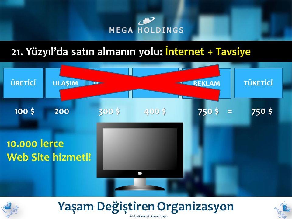 Yaşam Değiştiren Organizasyon Ali Gülkanat & Ataner Şapçı 21. Yüzyıl'da satın almanın yolu: İnternet + Tavsiye ÜRETİCİULAŞIM MAĞAZA REKLAM 100 $ 200 3