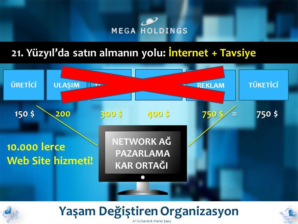 Yaşam Değiştiren Organizasyon Ali Gülkanat & Ataner Şapçı 21. Yüzyıl'da satın almanın yolu: İnternet + Tavsiye ÜRETİCİULAŞIM MAĞAZA REKLAM 150 $ 200 3