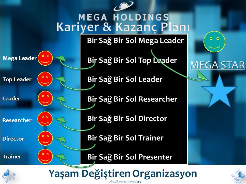 Bir Sağ Bir Sol Trainer Trainer Bir Sağ Bir Sol Director Director Bir Sağ Bir Sol Researcher Researcher Bir Sağ Bir Sol Leader Leader Bir Sağ Bir Sol