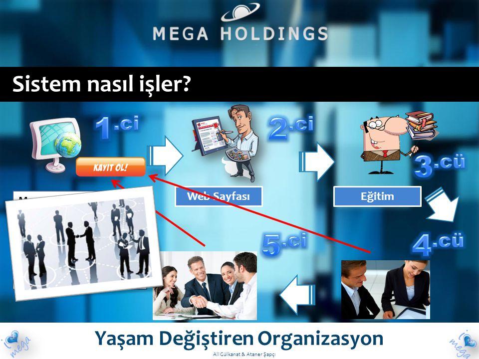 Sistem nasıl işler? Yaşam Değiştiren Organizasyon Megagrupbilisim.com Paket Tercihi Sponsor'a Kod Bildirimi Megaholdings.org Web SayfasıEğitim Ali Gül