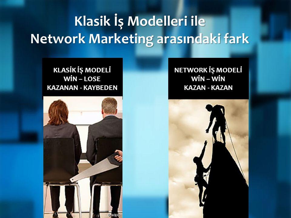 Klasik İş Modelleri ile Network Marketing arasındaki fark KLASİK İŞ MODELİ WİN – LOSE KAZANAN - KAYBEDEN NETWORK İŞ MODELİ WİN – WİN KAZAN - KAZAN