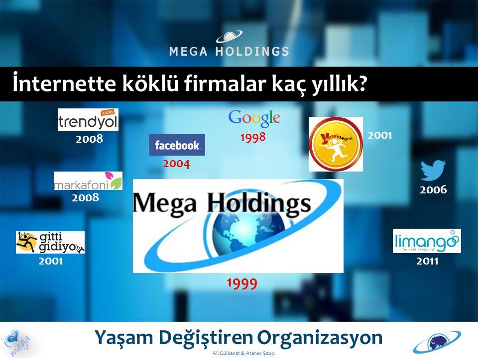 Yaşam Değiştiren Organizasyon 2001 2006 1998 2008 20112001 2008 2004 1999 İnternette köklü firmalar kaç yıllık? Ali Gülkanat & Ataner Şapçı